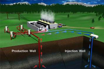 About Geothermal - Canadian Geothermal Energy Association